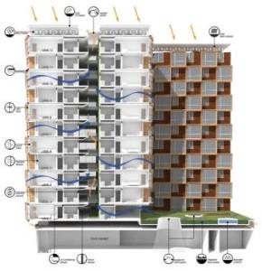Система вентиляции квартир