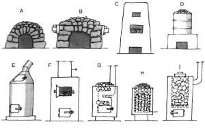 Типы печей для бани