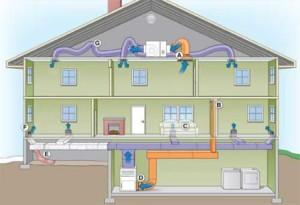 Система вентиляции в доме