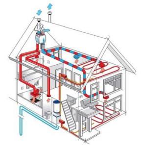 Полная вентиляция в доме