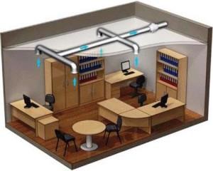 Общеобменная вентиляция офиса