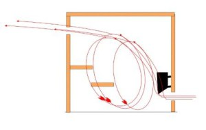 Процесс вентиляции в парилке