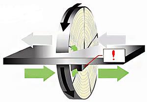 Система работы вентиляции