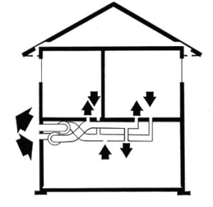 Проектировка вентиляции дома