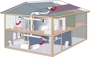 Система вентиляции в каркасном доме
