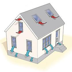 Дом с естественной вентиляцией