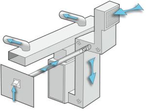 Вентиляционная система с естественным побуждением
