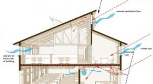 Проектирование естественной вентиляции