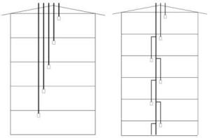 Типы вентиляции многоквартирных домов
