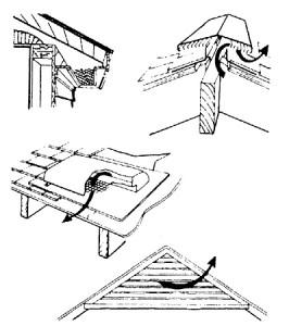 Система естественной вентиляции