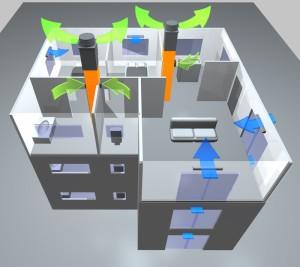 Вентиляция квартиры принудительного типа