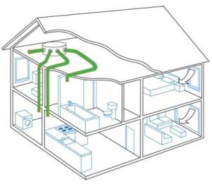 Вытяжная система вентиляции
