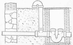 Устройство вентиляции канализации