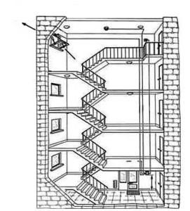 Система вентиляции многоквартирного дома