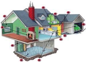 Особенности вентиляции в погребе дома