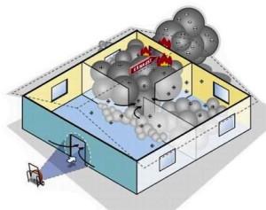 Аварийная система вентиялции