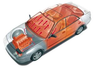 Отопление автомобиля