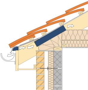 Схема вентиляции на мансардном этаже