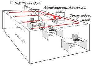 Схема аспирационной системы